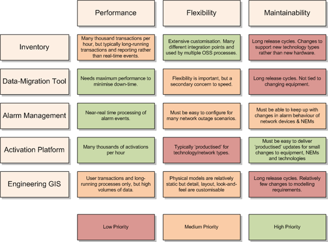 Compare-OSS-Applications